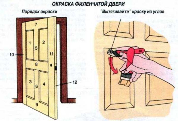 Источник фото: http://rem-uroki.ru
