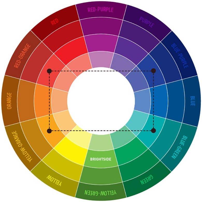 Прямоугольная схема на цветовом круге
