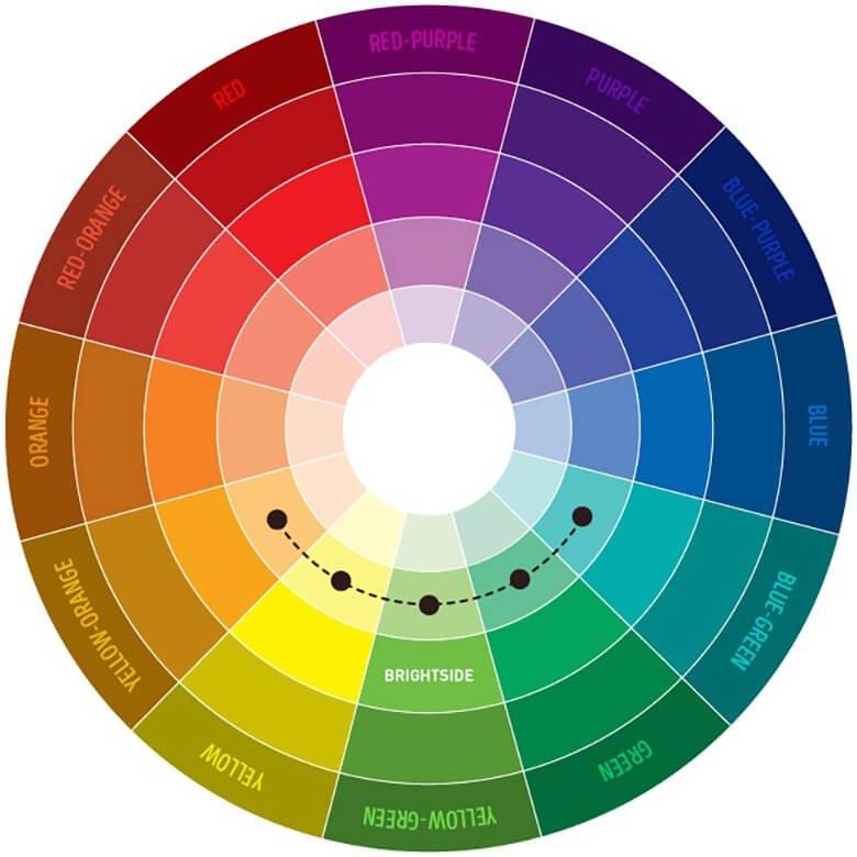 Выбор аналоговой триады на палитре цветов