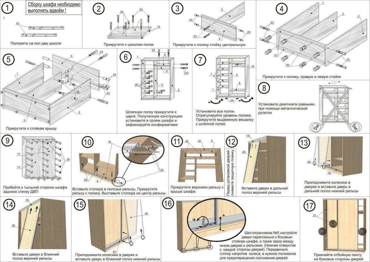 Подробная схема сборки шкафа купе