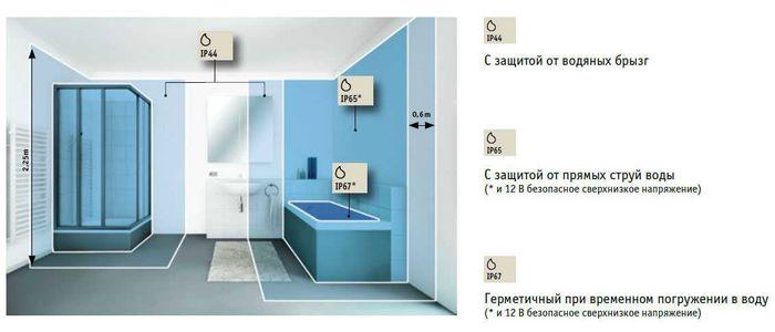 Источник фото: https://repaireasily.ru/volt