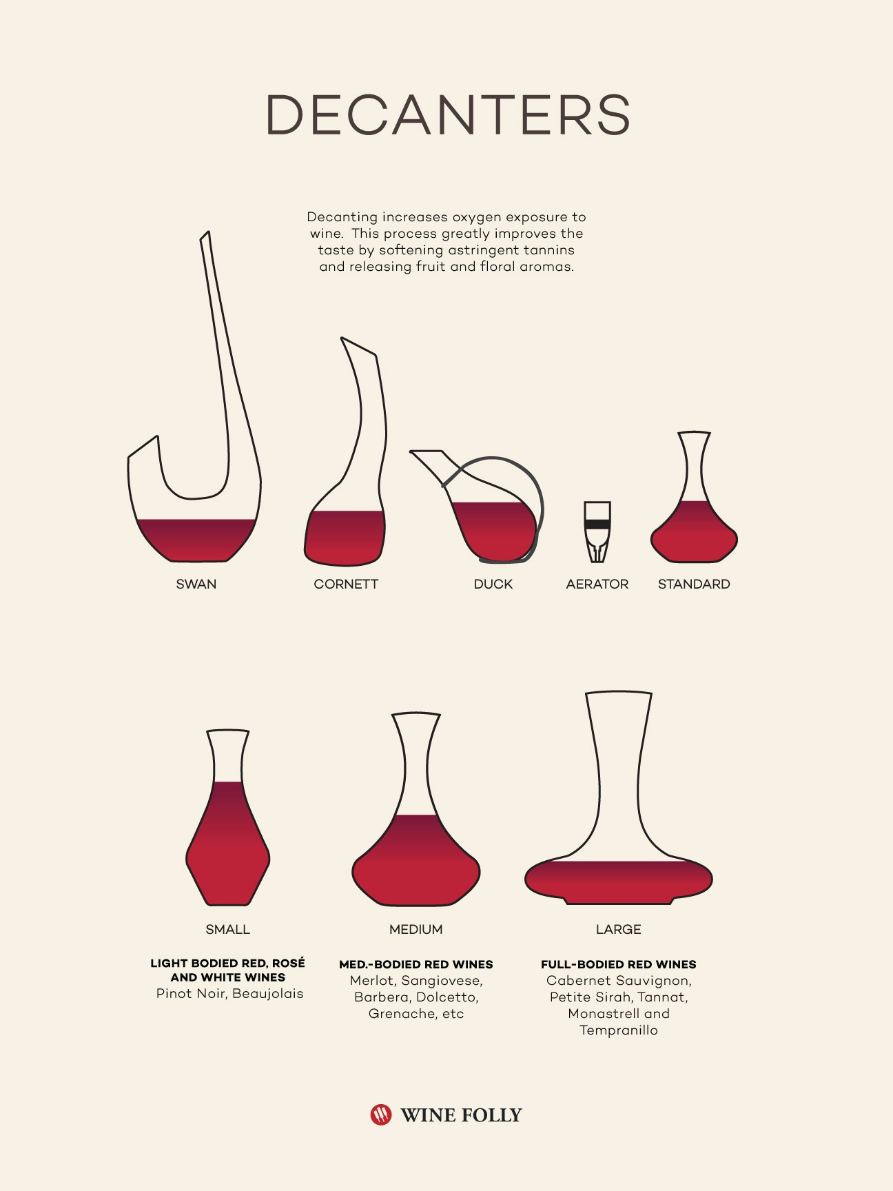 how-to-choose-decanters