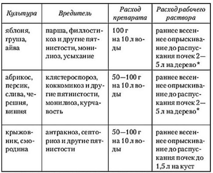 soweren.ru